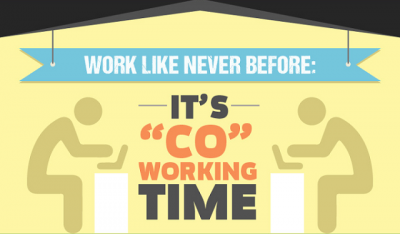 Wat is coworking?